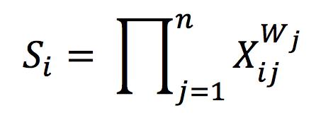 Mencari nilai S, cara menghitung metode weighted product