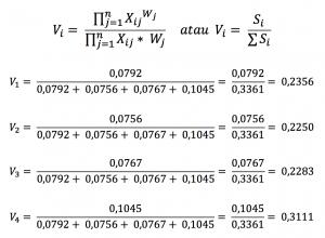Hasil Perhitungan V - Metode Weighted Product